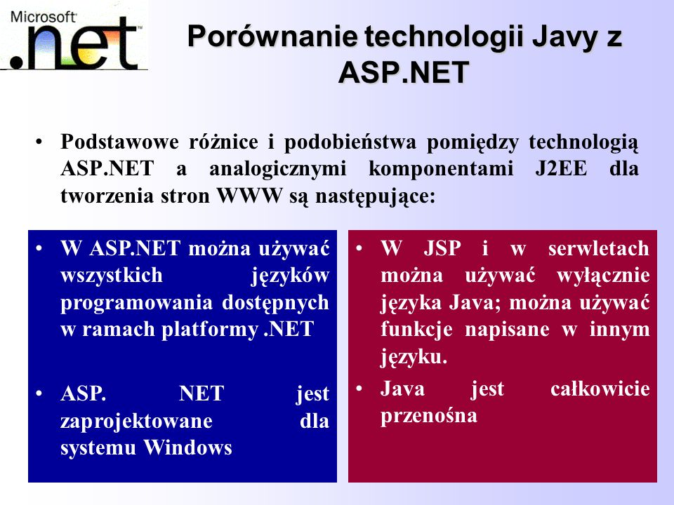 Porównanie technologii Javy z ASP.NET