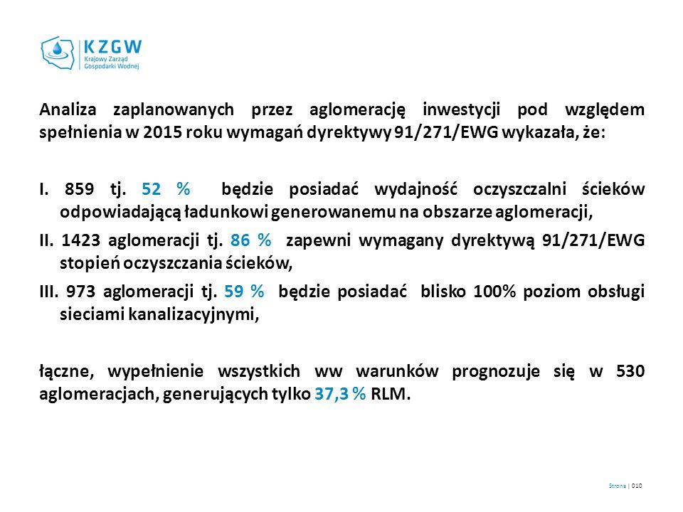 Analiza zaplanowanych przez aglomerację inwestycji pod względem spełnienia w 2015 roku wymagań dyrektywy 91/271/EWG wykazała, że: