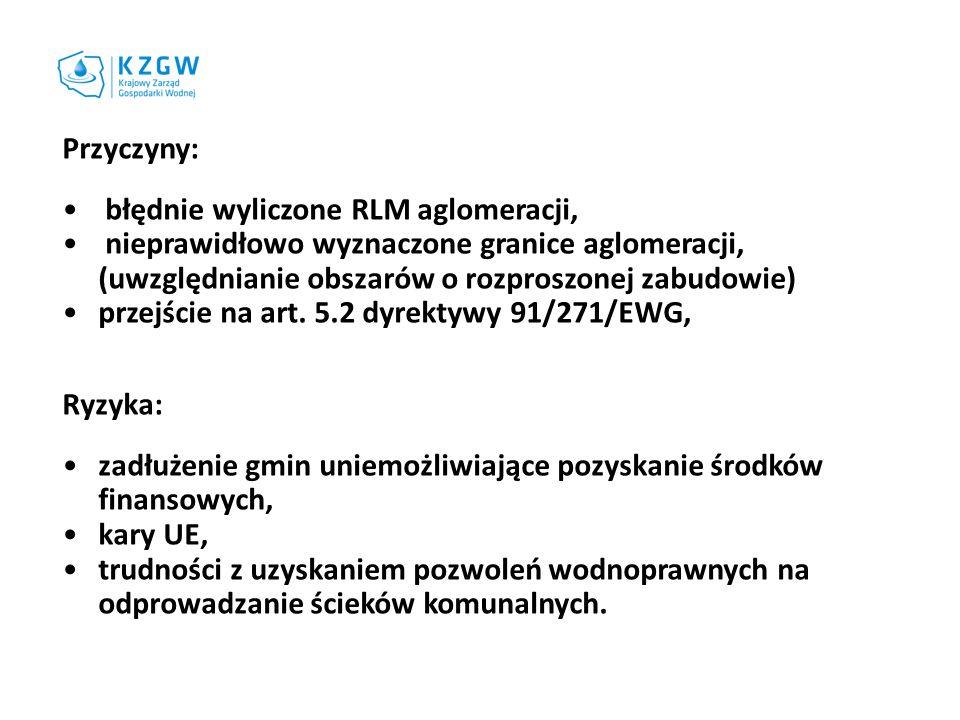 Przyczyny: błędnie wyliczone RLM aglomeracji, nieprawidłowo wyznaczone granice aglomeracji, (uwzględnianie obszarów o rozproszonej zabudowie)