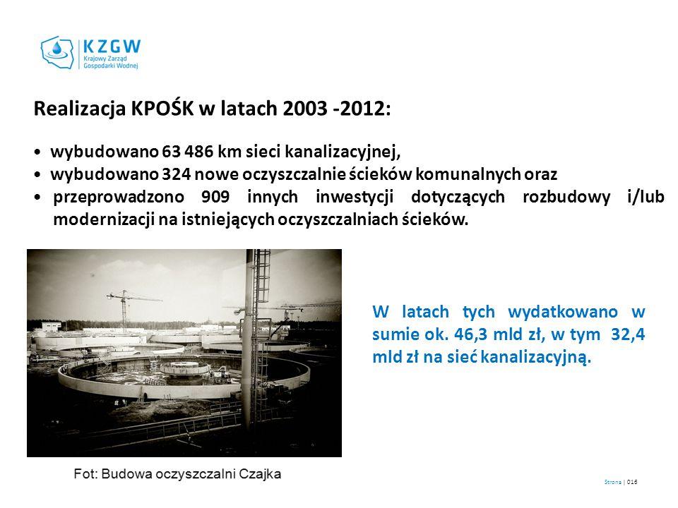 Realizacja KPOŚK w latach 2003 -2012: