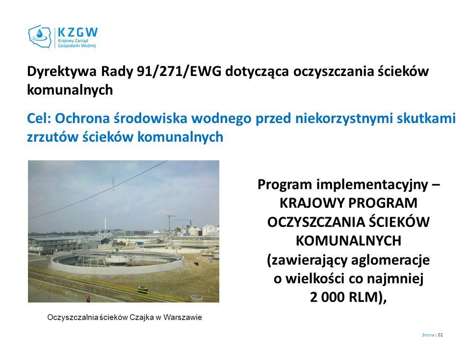 Dyrektywa Rady 91/271/EWG dotycząca oczyszczania ścieków komunalnych