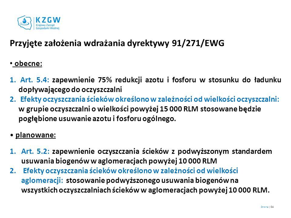 Przyjęte założenia wdrażania dyrektywy 91/271/EWG