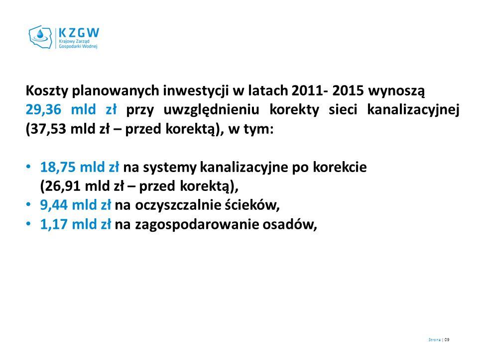Koszty planowanych inwestycji w latach 2011- 2015 wynoszą