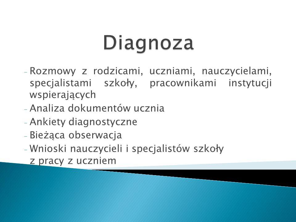 Diagnoza Rozmowy z rodzicami, uczniami, nauczycielami, specjalistami szkoły, pracownikami instytucji wspierających.