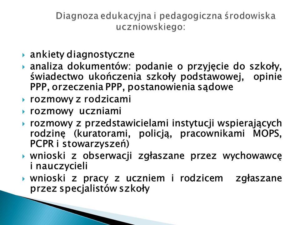Diagnoza edukacyjna i pedagogiczna środowiska uczniowskiego: