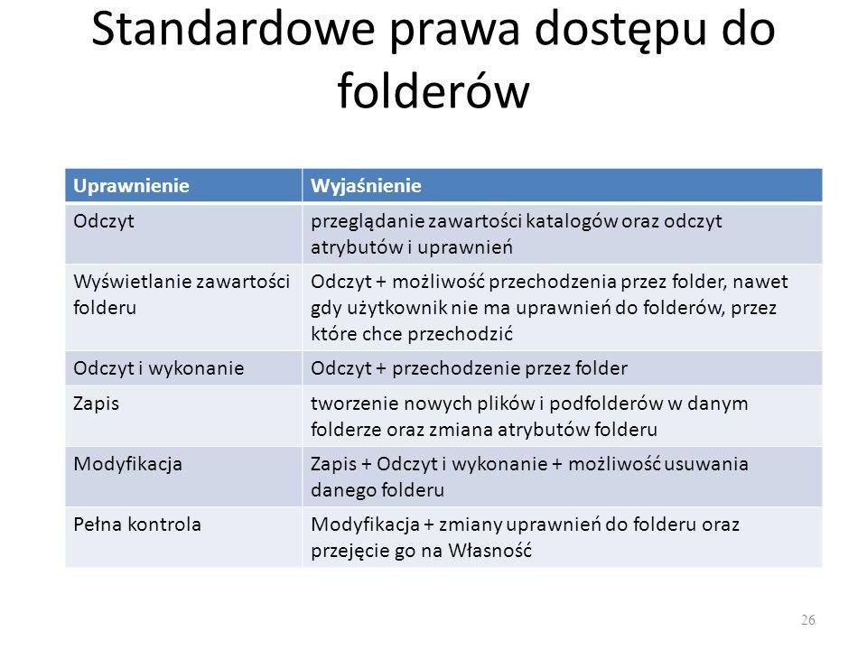 Standardowe prawa dostępu do folderów