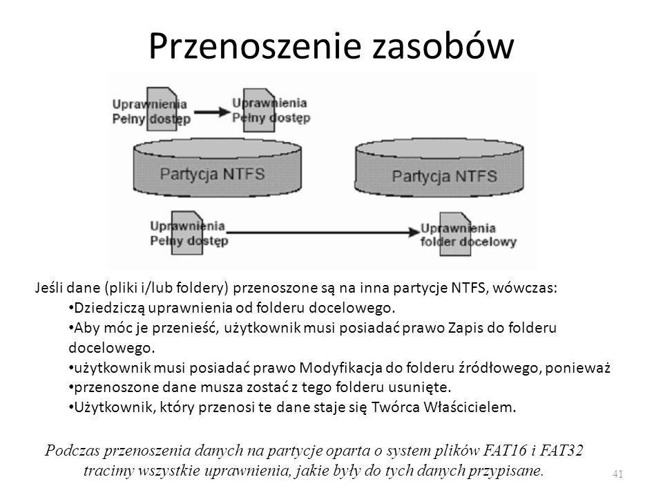 Przenoszenie zasobów Jeśli dane (pliki i/lub foldery) przenoszone są na inna partycje NTFS, wówczas: