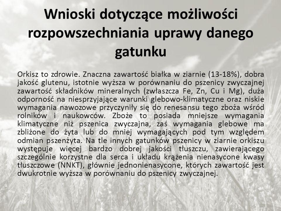 Wnioski dotyczące możliwości rozpowszechniania uprawy danego gatunku