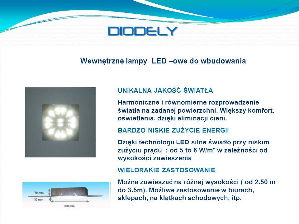 Wewnętrzne lampy LED –owe do wbudowania