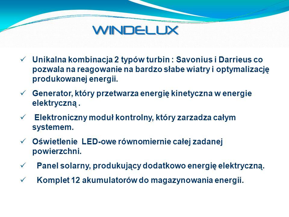 Unikalna kombinacja 2 typów turbin : Savonius i Darrieus co pozwala na reagowanie na bardzo słabe wiatry i optymalizację produkowanej energii.