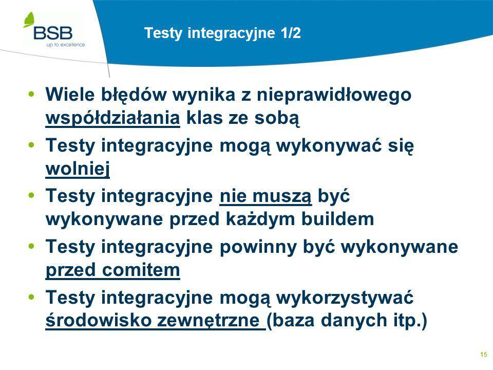 Testy Integracyjne - założenia