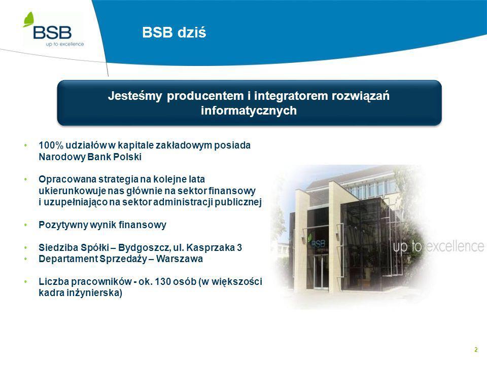 Jesteśmy producentem i integratorem rozwiązań informatycznych
