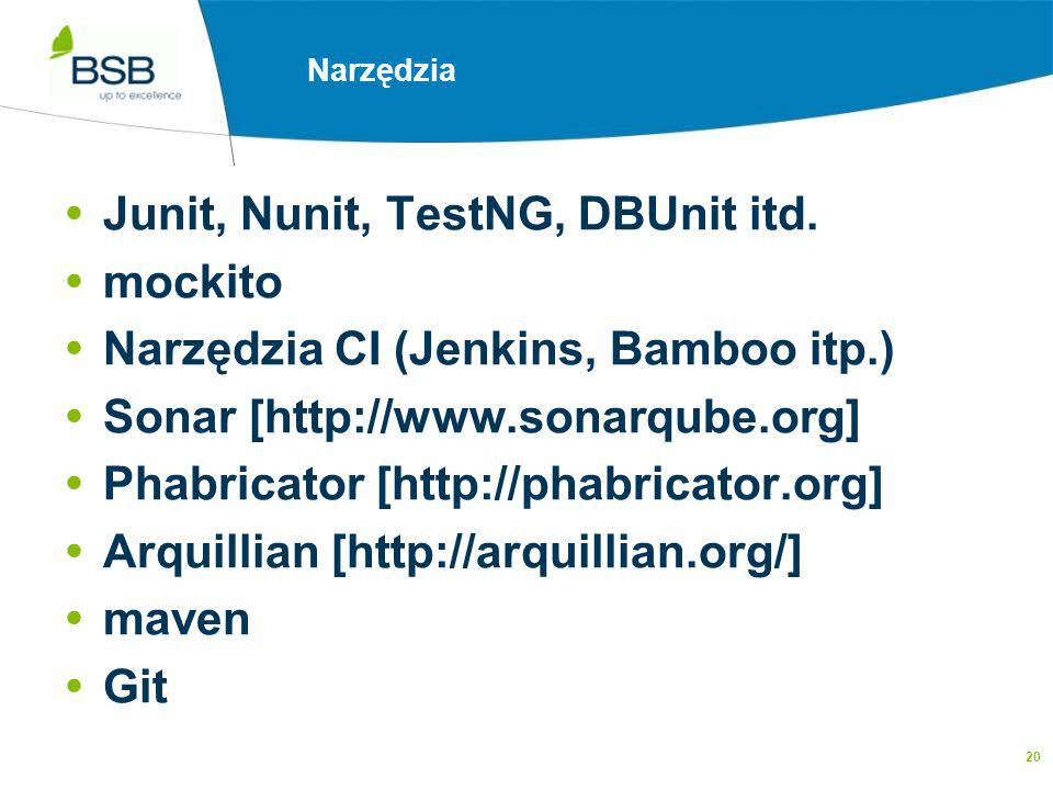 Junit, Nunit, TestNG, DBUnit itd. mockito