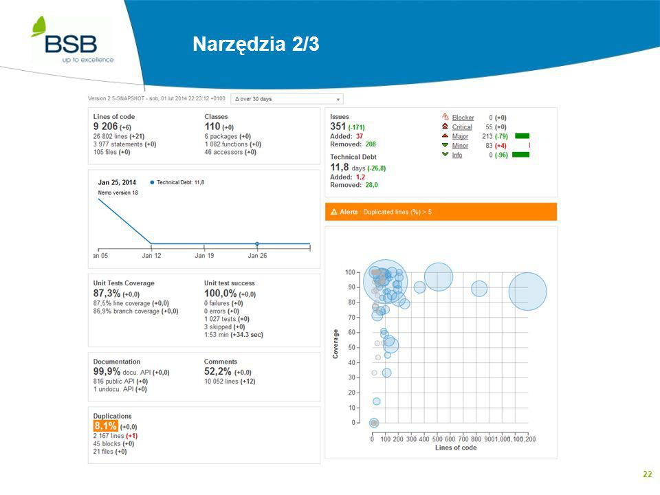 Narzędzia 2/3 http://nemo.sonarqube.org/dashboard/index/48209 did=1&period=2