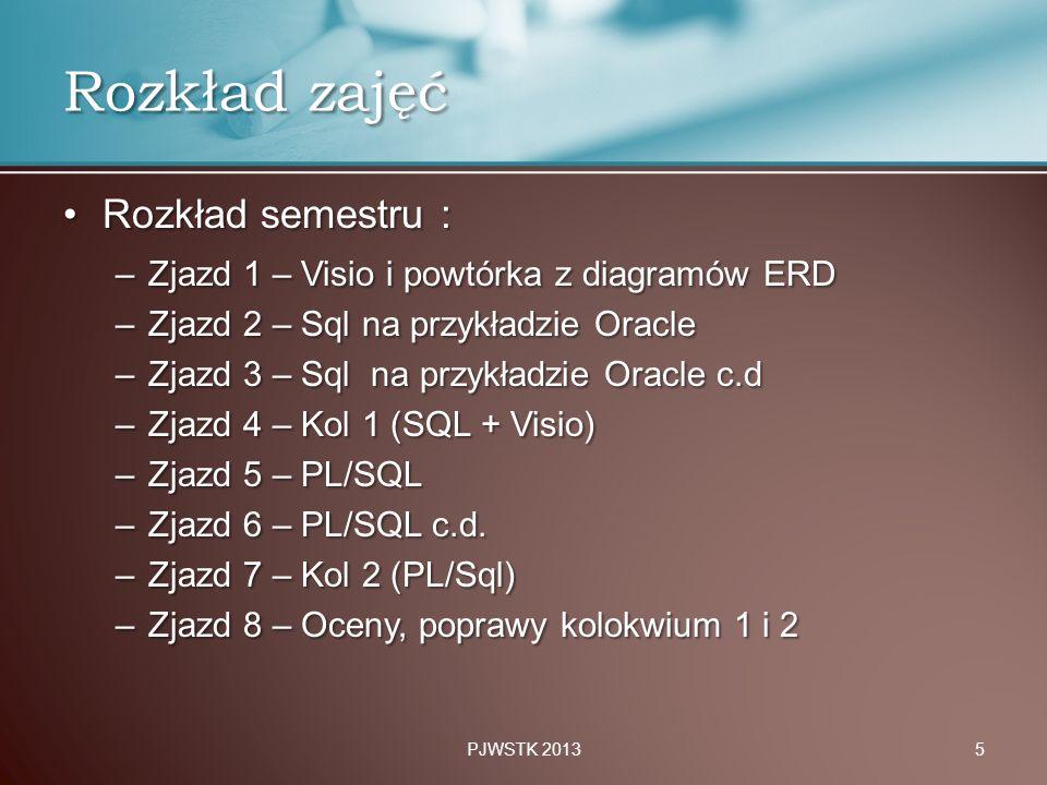 Rozkład zajęć Rozkład semestru :