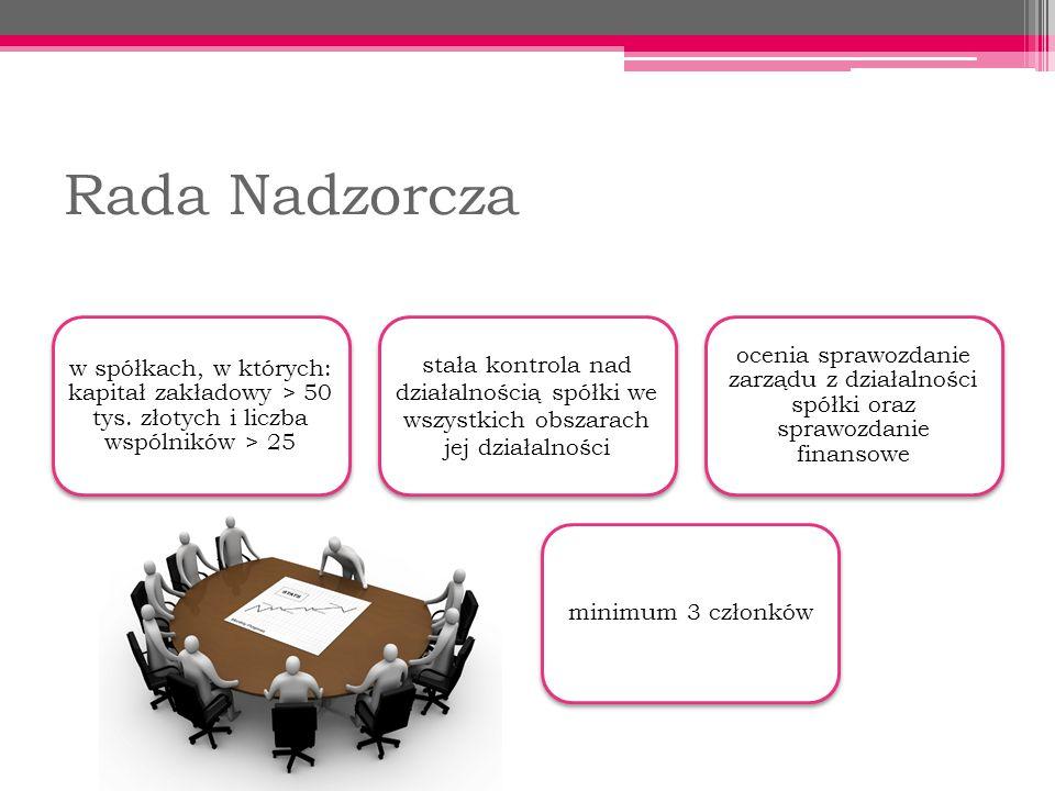 Rada Nadzorcza w spółkach, w których: kapitał zakładowy > 50 tys. złotych i liczba wspólników > 25.