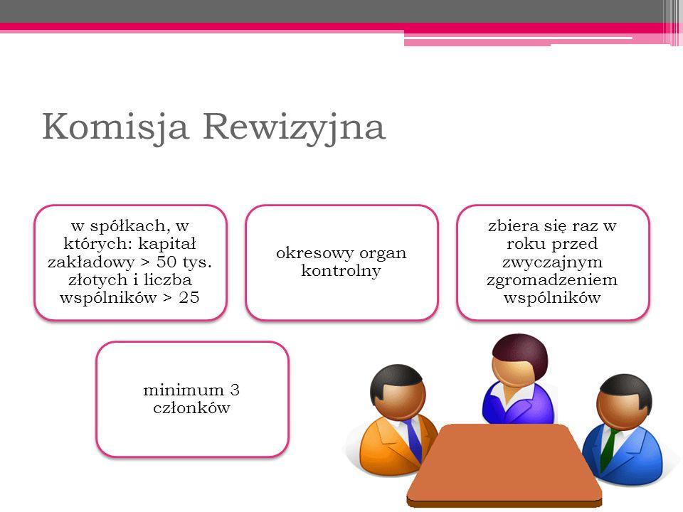Komisja Rewizyjna w spółkach, w których: kapitał zakładowy > 50 tys. złotych i liczba wspólników > 25.