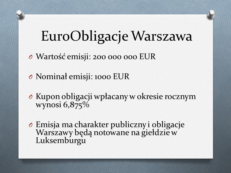 EuroObligacje Warszawa