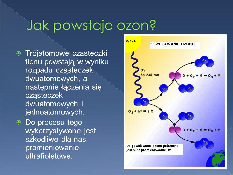 Jak powstaje ozon