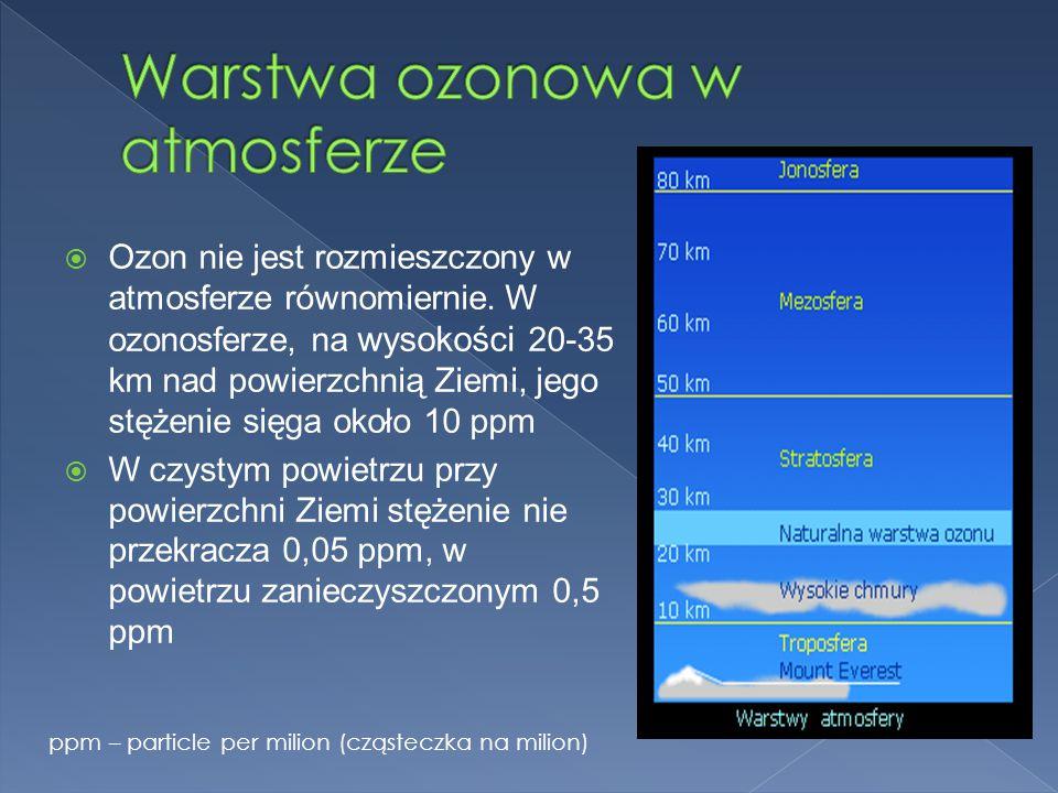 Warstwa ozonowa w atmosferze