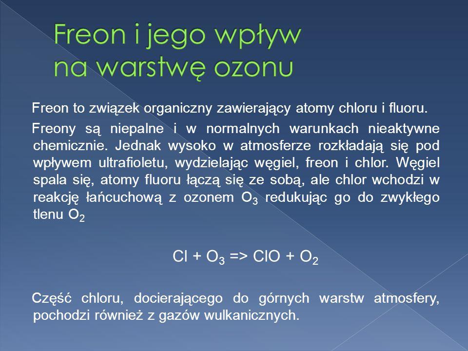 Freon i jego wpływ na warstwę ozonu