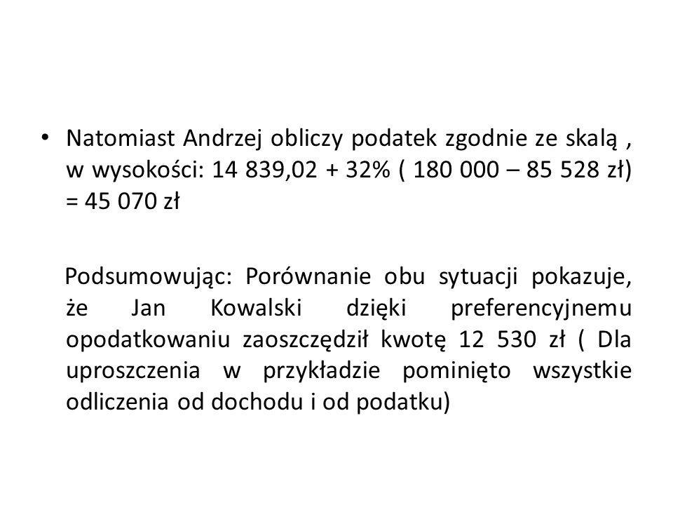 Natomiast Andrzej obliczy podatek zgodnie ze skalą , w wysokości: 14 839,02 + 32% ( 180 000 – 85 528 zł) = 45 070 zł