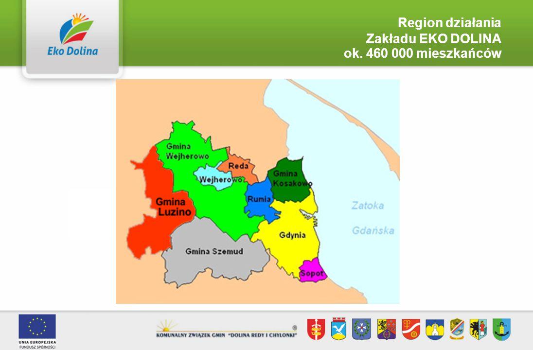 Region działania Zakładu EKO DOLINA ok. 460 000 mieszkańców