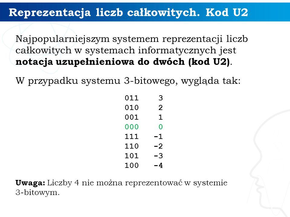 Reprezentacja liczb całkowitych. Kod U2