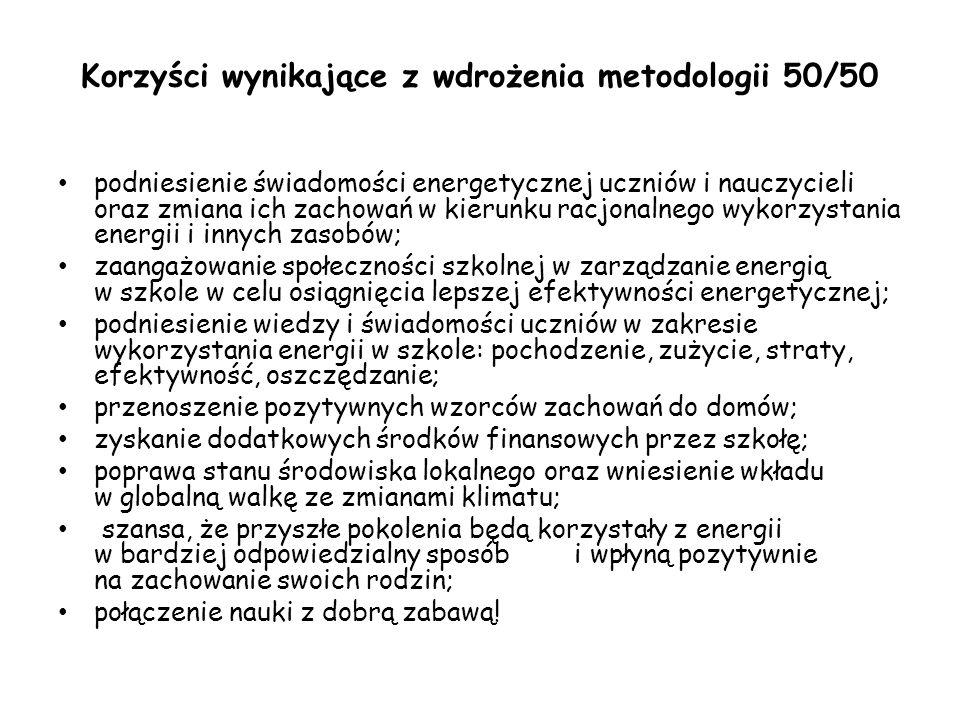 Korzyści wynikające z wdrożenia metodologii 50/50