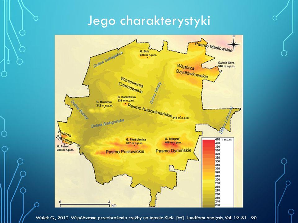 Jego charakterystyki Wałek G., 2012. Współczesne przeobrażenia rzeźby na terenie Kielc.