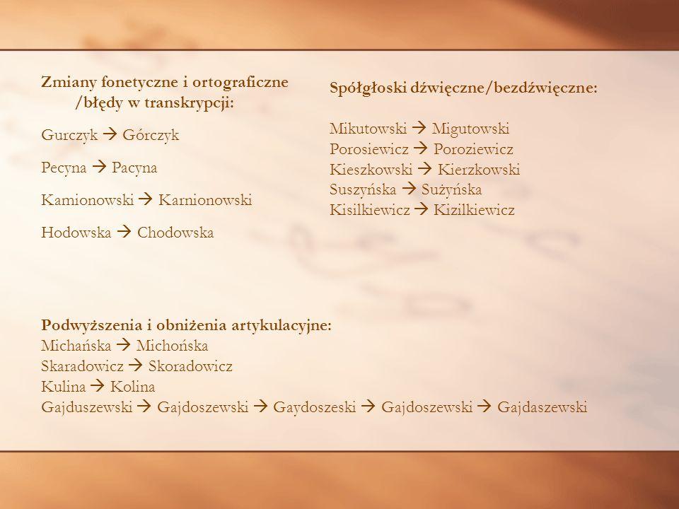 Zmiany fonetyczne i ortograficzne /błędy w transkrypcji: