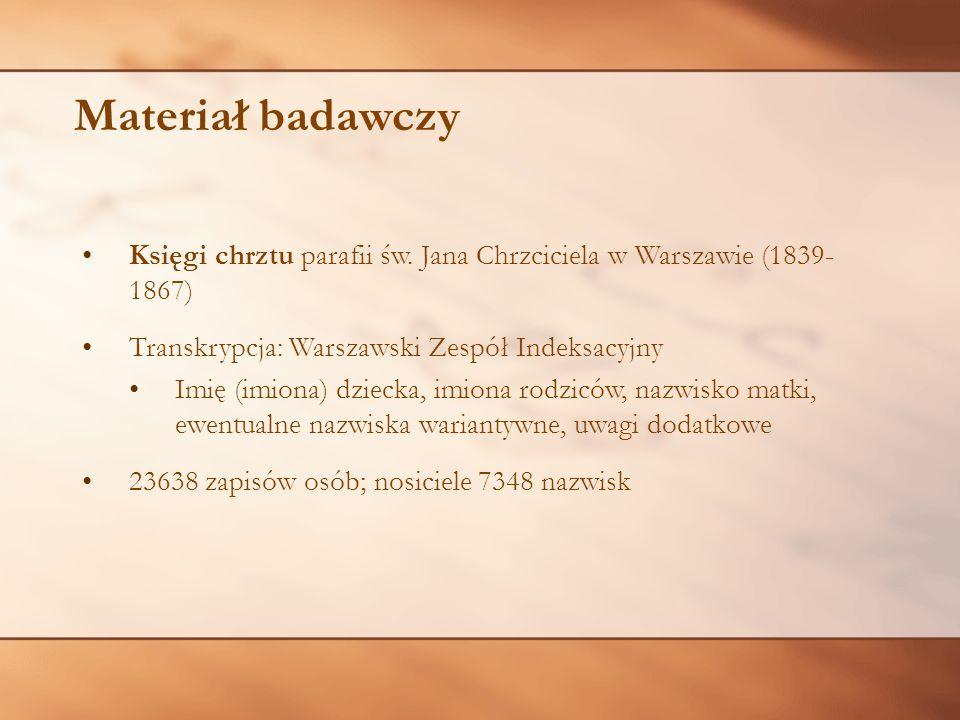 Materiał badawczy Księgi chrztu parafii św. Jana Chrzciciela w Warszawie (1839- 1867) Transkrypcja: Warszawski Zespół Indeksacyjny.