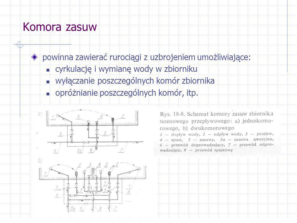 Komora zasuw powinna zawierać rurociągi z uzbrojeniem umożliwiające: