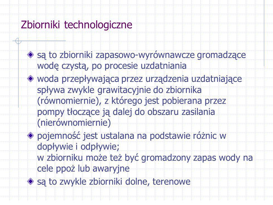 Zbiorniki technologiczne