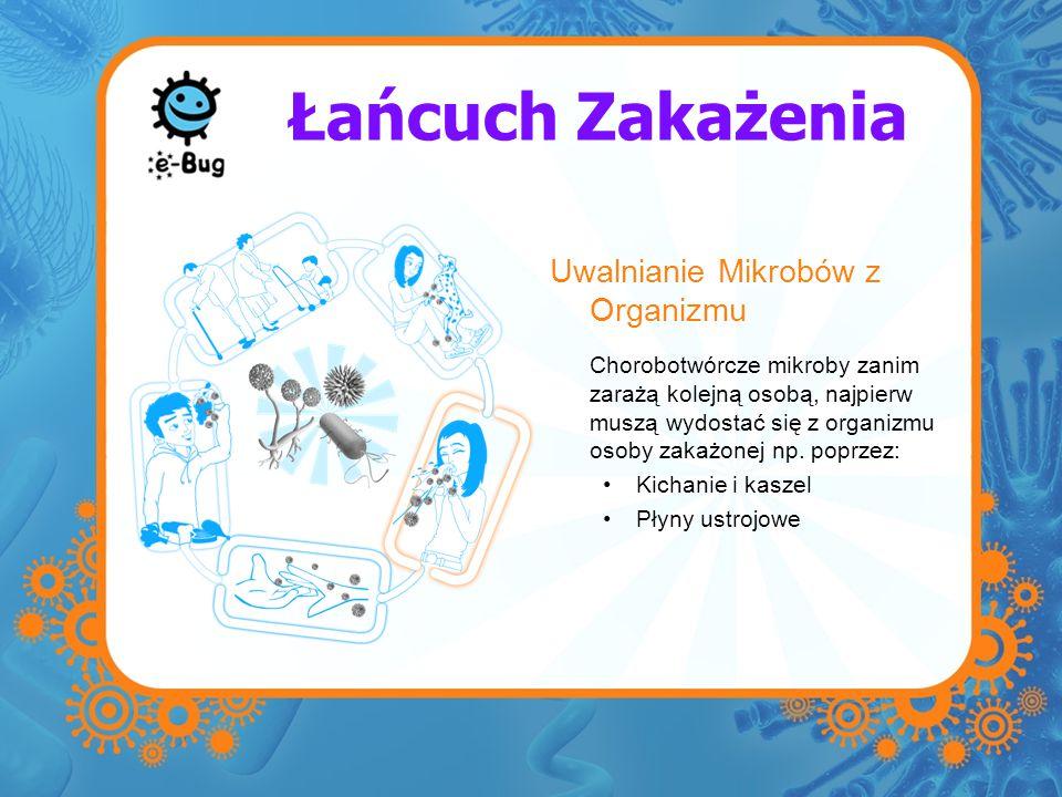 Łańcuch Zakażenia Uwalnianie Mikrobów z Organizmu