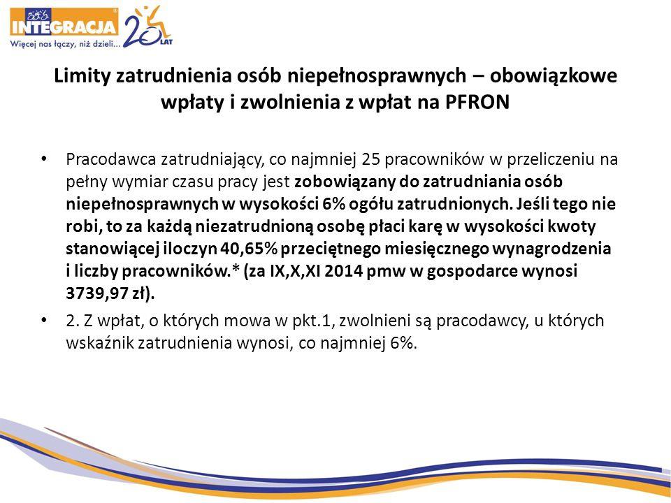 Limity zatrudnienia osób niepełnosprawnych – obowiązkowe wpłaty i zwolnienia z wpłat na PFRON