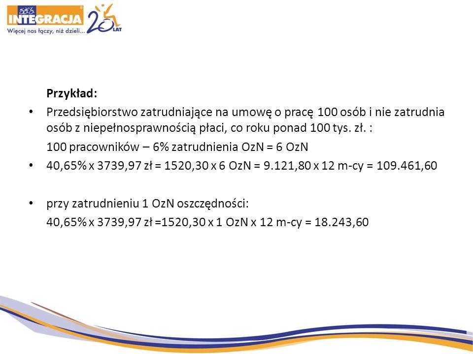 Przykład: Przedsiębiorstwo zatrudniające na umowę o pracę 100 osób i nie zatrudnia osób z niepełnosprawnością płaci, co roku ponad 100 tys. zł. :