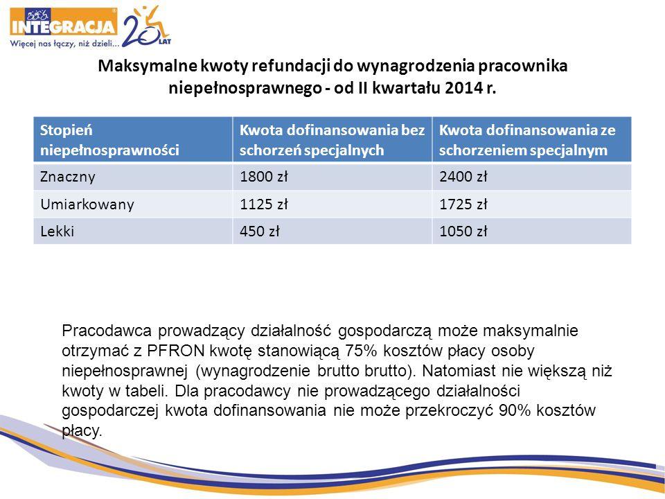 Maksymalne kwoty refundacji do wynagrodzenia pracownika niepełnosprawnego - od II kwartału 2014 r.