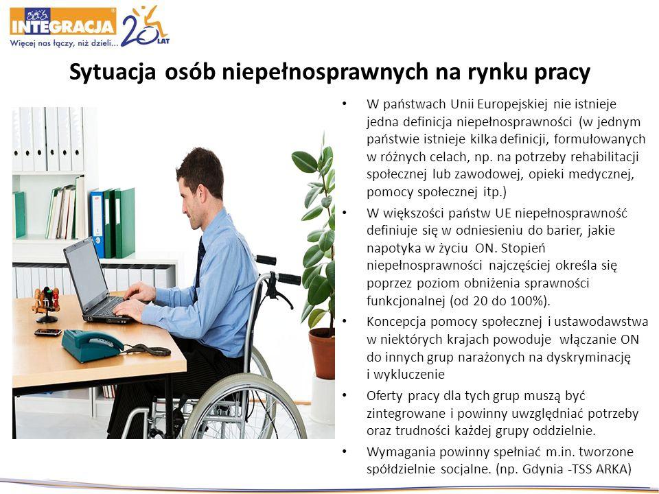 Sytuacja osób niepełnosprawnych na rynku pracy