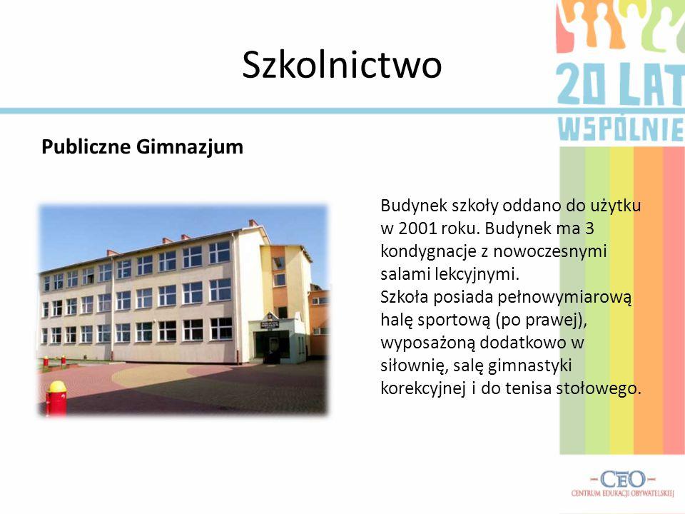 Szkolnictwo Publiczne Gimnazjum