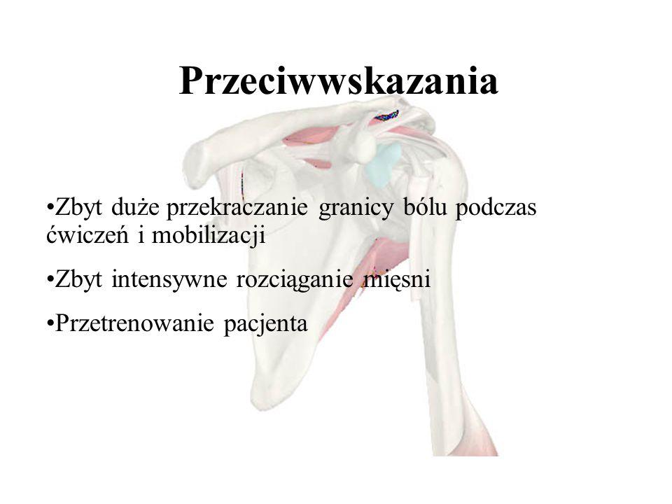 Przeciwwskazania Zbyt duże przekraczanie granicy bólu podczas ćwiczeń i mobilizacji. Zbyt intensywne rozciąganie mięsni.