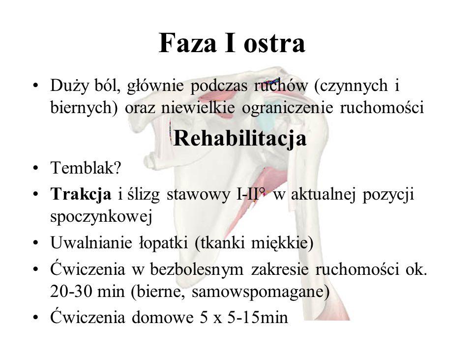Faza I ostra Rehabilitacja