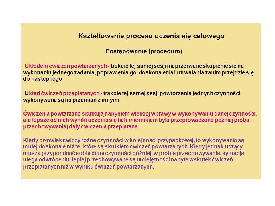 Kształtowanie procesu uczenia się celowego Postępowanie (procedura)