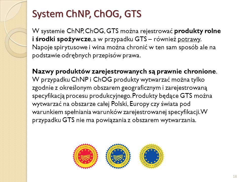 System ChNP, ChOG, GTS W systemie ChNP, ChOG, GTS można rejestrować produkty rolne. i środki spożywcze, a w przypadku GTS – również potrawy.