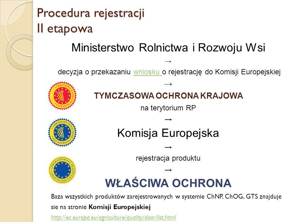Procedura rejestracji II etapowa