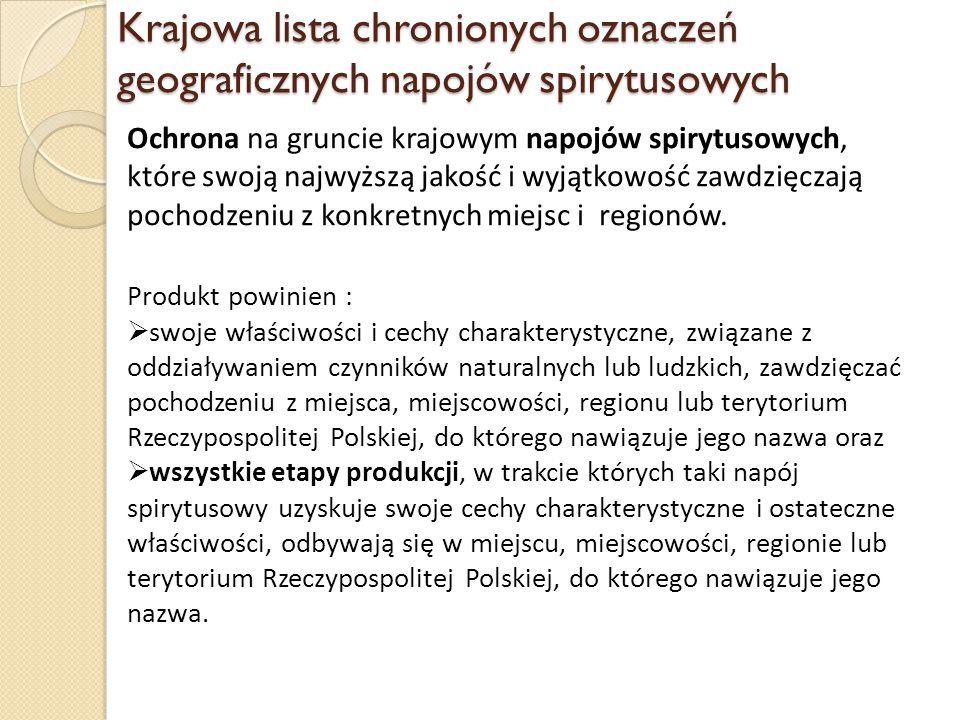 Krajowa lista chronionych oznaczeń geograficznych napojów spirytusowych
