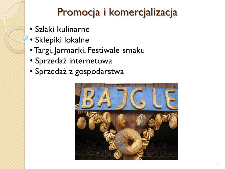 Promocja i komercjalizacja