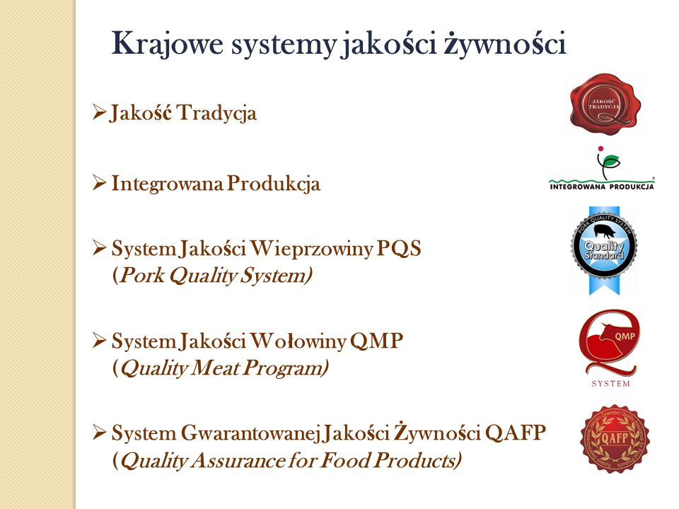 Krajowe systemy jakości żywności