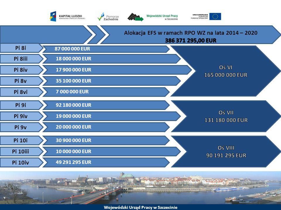 Alokacja EFS w ramach RPO WZ na lata 2014 – 2020