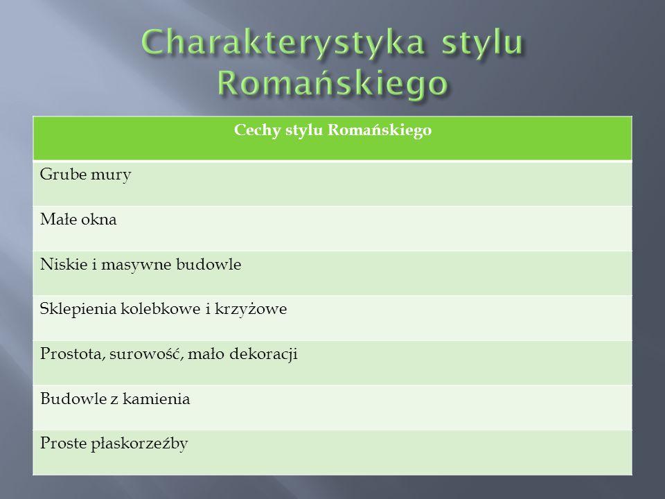 Charakterystyka stylu Romańskiego